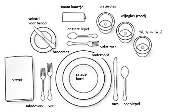 Tafelkleed Kleurplaat Kerst Etiquette Met Kerst Diner Zo Hoort Het